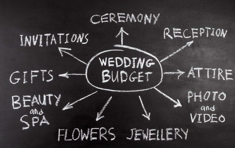 Budget del Matrimonio